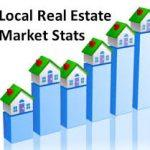 April Real Estate Market update for Las Vegas, Nevada!